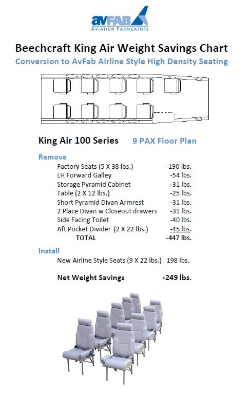 KA300 9 PAX Weight Savings Chart