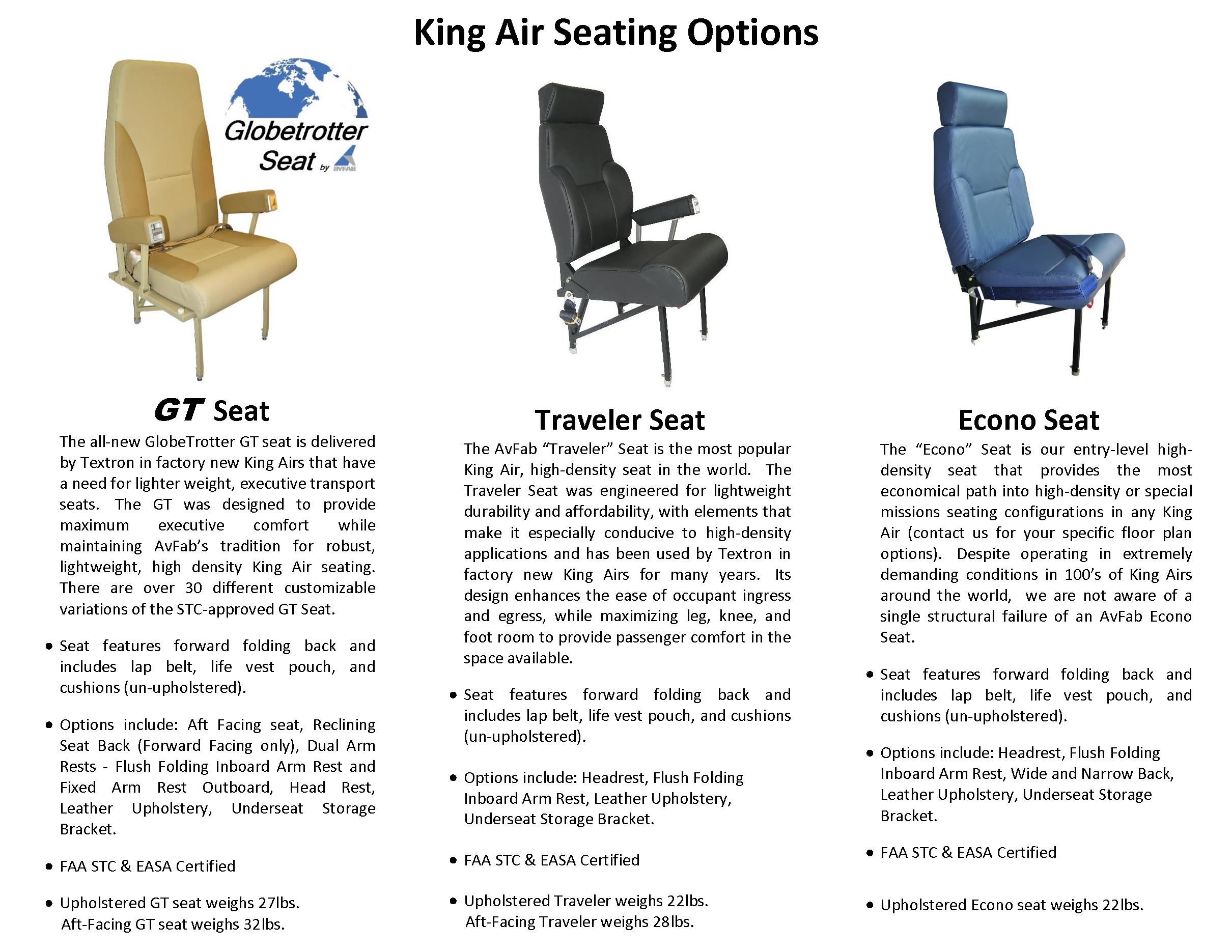 King Air Seat Chart