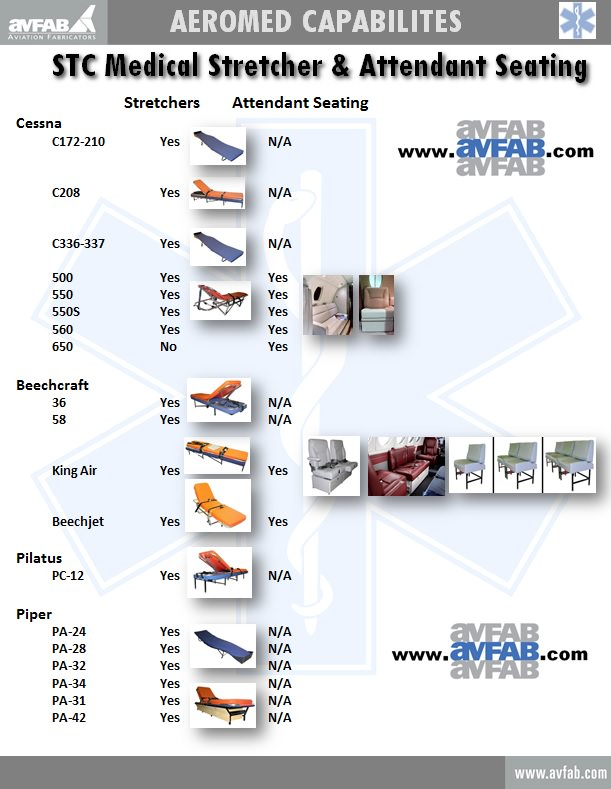 "This page features an overview of AvFab's STC Medical Stretchers that provide operators with the option of transporting an ill or non-critical patient. The kits were designed as an economical alternative to complete medevac systems. These units are ideal for those operators who don't need critical care medical equipment.  A .pdf of AvFab's Medical Stretcher and Attendant Seats is available for download under the ""Attachments"" tab."